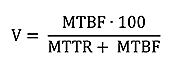 Formular for computing Unit Availability from MTBF value